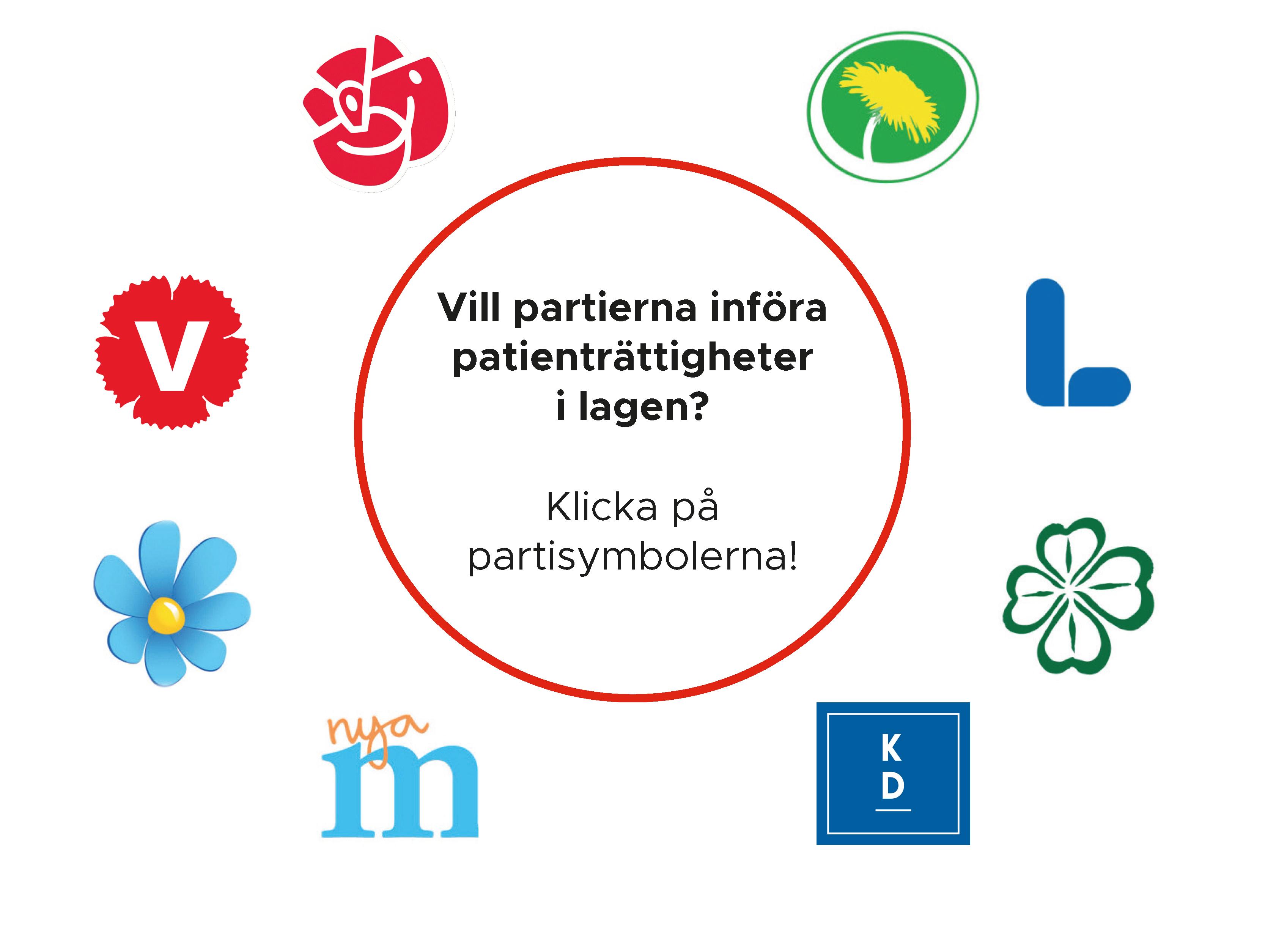 Vill partierna införa patienträttigheter i lagen?