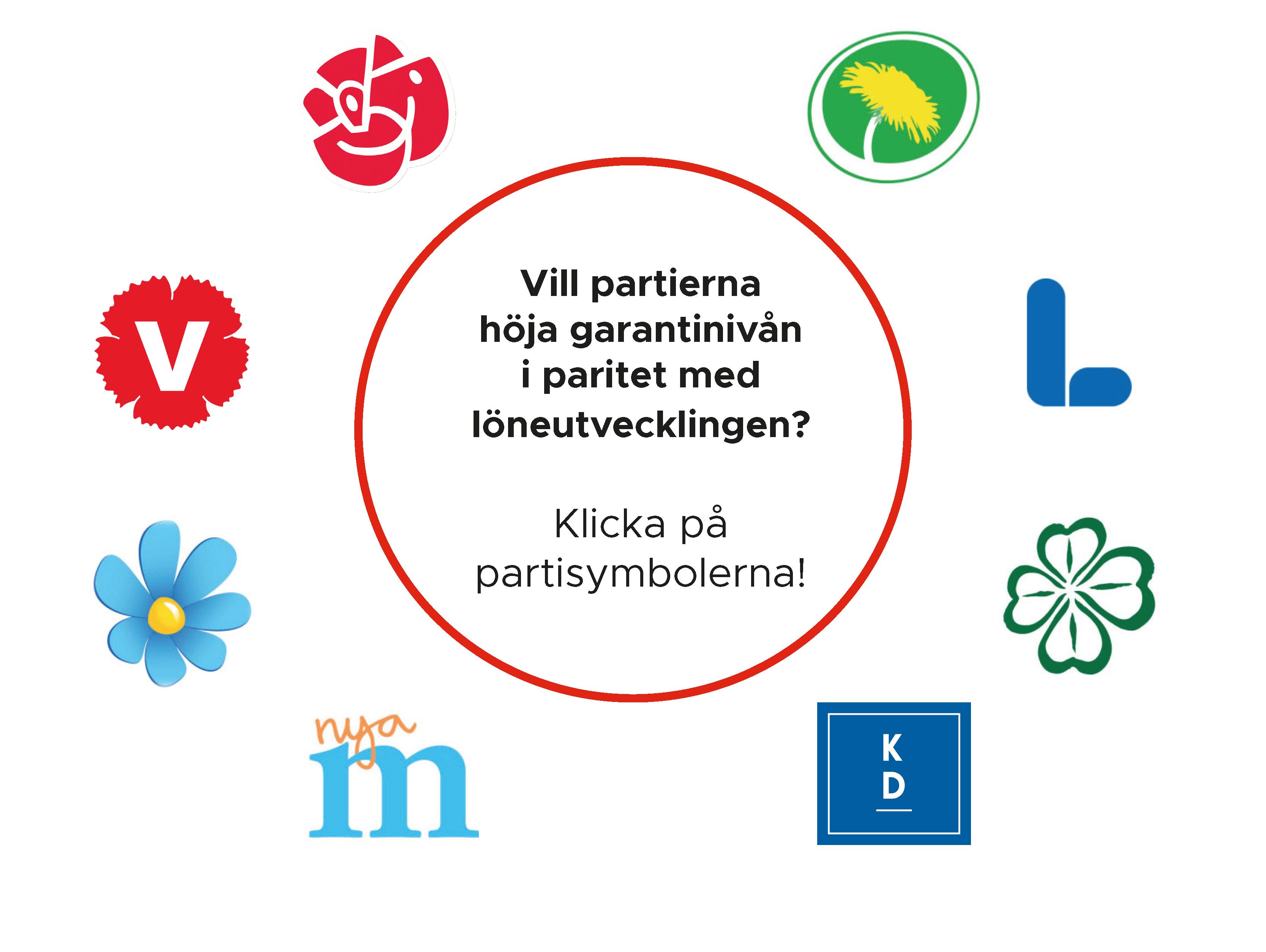 Vill partierna höja garantinivån så att den ligger i paritet med löneutvecklingen i Sverige?